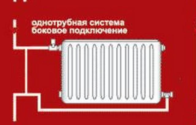 bokovoe-podklyuchenie-radiatora.jpg