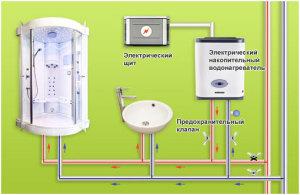 Метод подключения накопительного водонагревателя