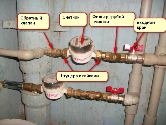 монтажа счетчика воды