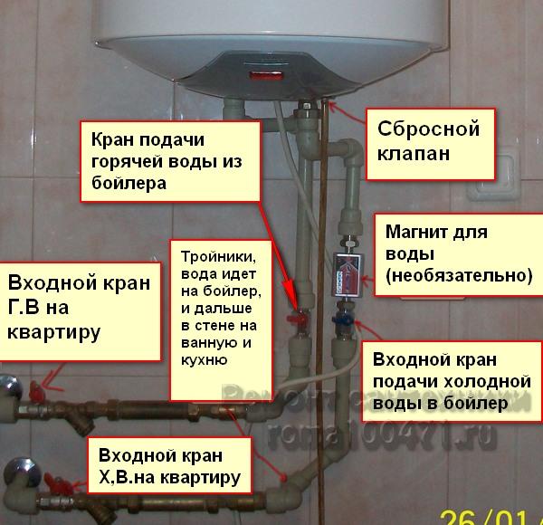shema-podklyucheniya-boylera