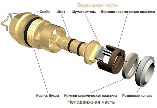 устройство керамической буксы