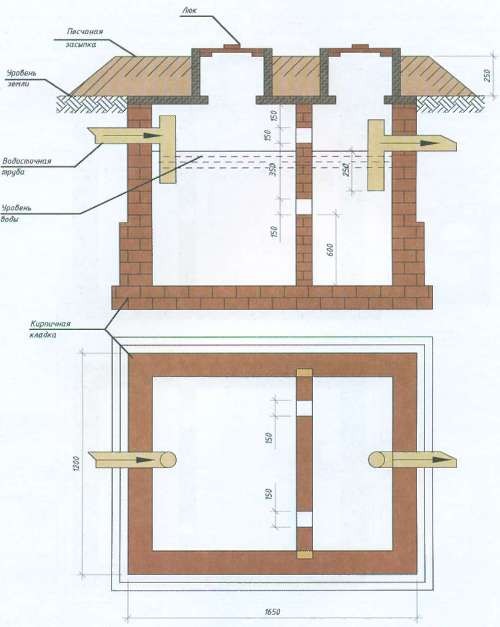 конструкция септика