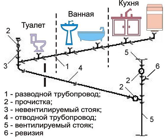 схема для квартиры