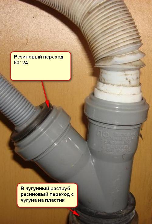 Как сделать слив к канализационной трубе 856